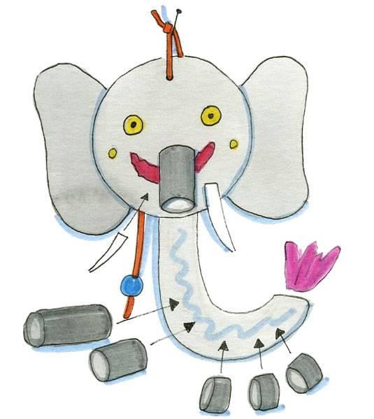 Basteln Mit Kindern Kostenlose Bastelvorlage Tiere Elefant Mit