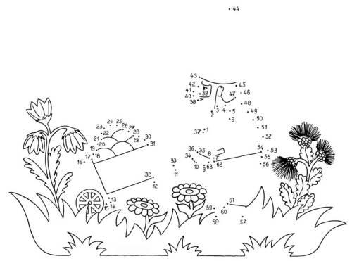 Kostenlose Malvorlage Malen Nach Zahlen Gartenzwerg Mit