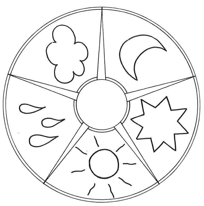 Ausmalbild Mandalas: Mandala Himmel und Wetter kostenlos ausdrucken