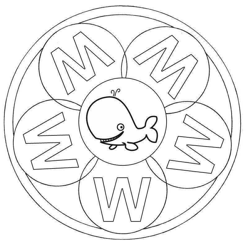 catfish and mandala essay Future, family, choice, and personality catfish and mandala essay example for free, andrew pham, author of catfish and mandala, is on a journey of self exploration.