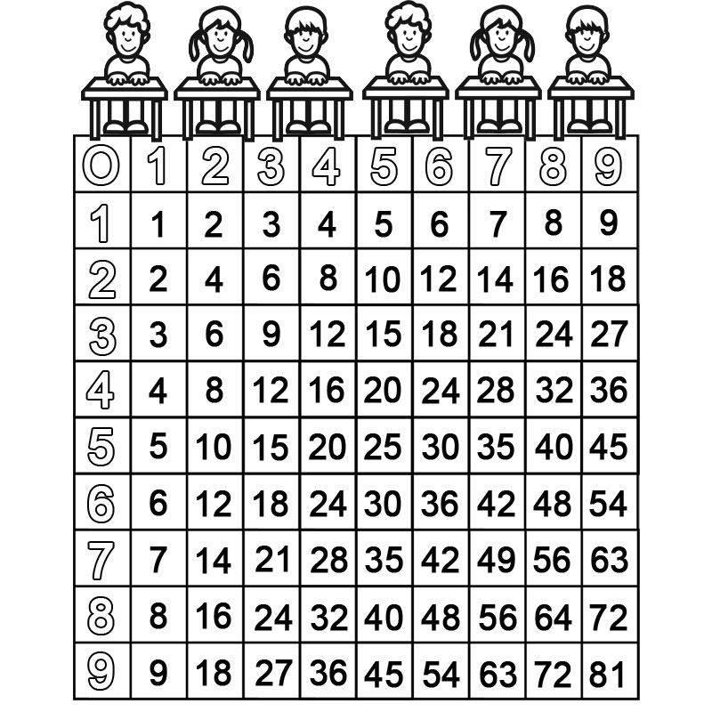 Ausmalbild Rechnen Lernen Das Kleine Einmaleins Arbeitsblatt 2