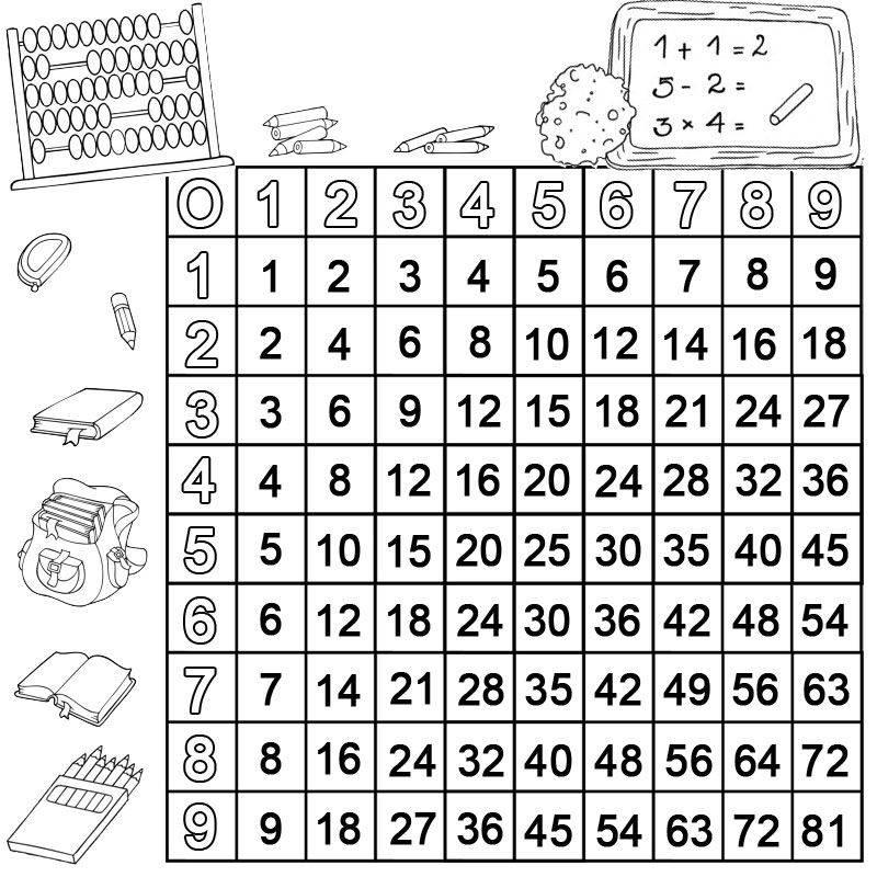 Ausmalbild Rechnen lernen: Das kleine Einmaleins   Arbeitsblatt 3